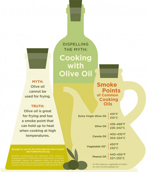 olive_cooking